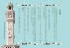 【300SSラリー】海の塔/かのきあやか